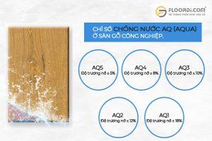 Giải mã các chỉ số chống nước AQ (AQua) trên sàn gỗ công nghiệp?
