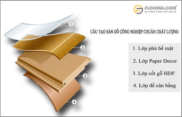 Cấu tạo ván sàn gỗ công nghiệp với cấu trúc bền chặt