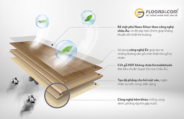 cấu tạo sàn gỗ hàn quốc dongwha