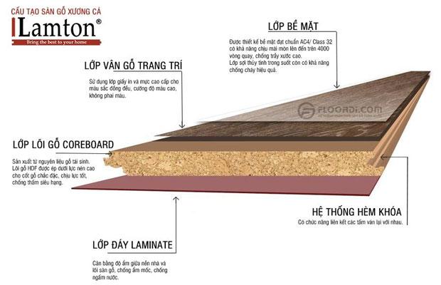 cấu tạo sàn gỗ xương