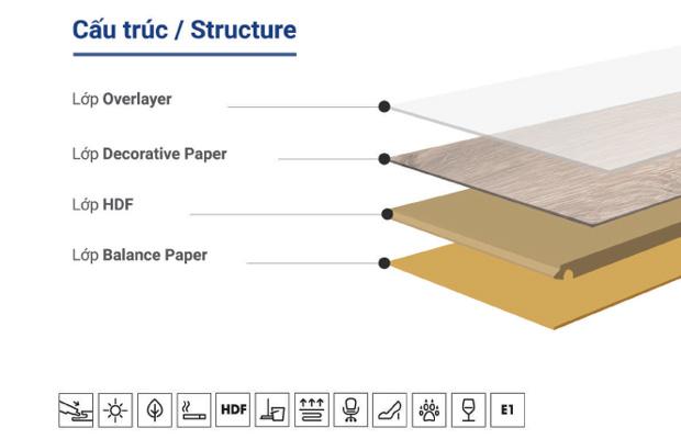 Chi tiết cấu tạo sàn gỗ